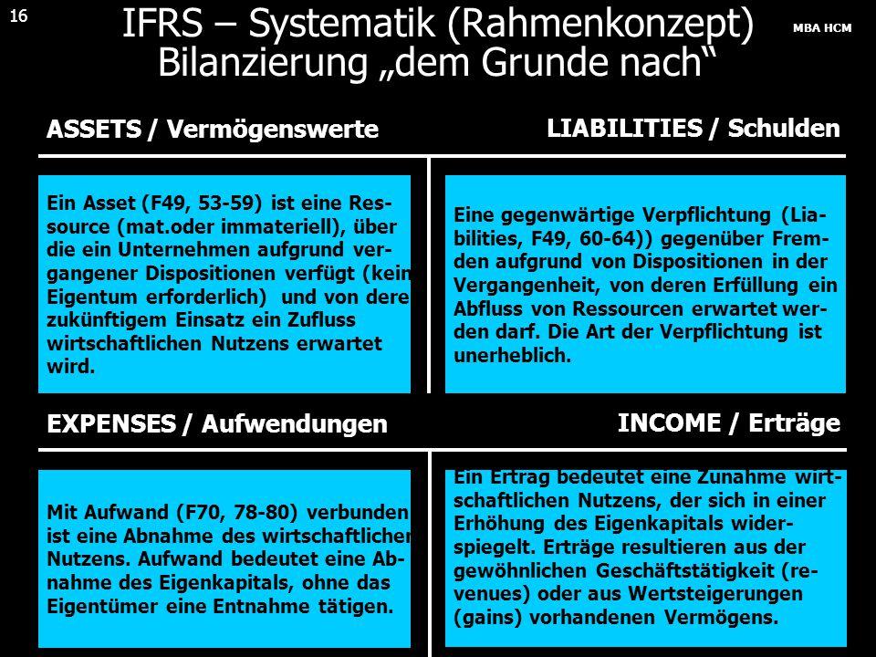 MBA HCM 16 Ein Asset (F49, 53-59) ist eine Res- source (mat.oder immateriell), über die ein Unternehmen aufgrund ver- gangener Dispositionen verfügt (