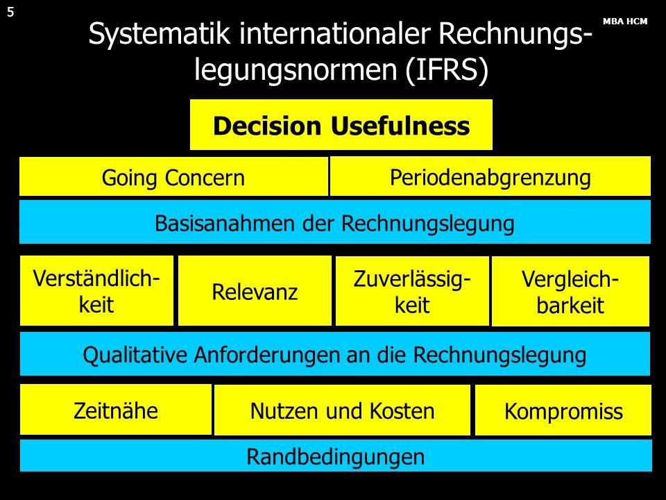 MBA HCM 5 Systematik internationaler Rechnungs- legungsnormen (IFRS) Decision Usefulness Periodenabgrenzung Going Concern Basisanahmen der Rechnungsle