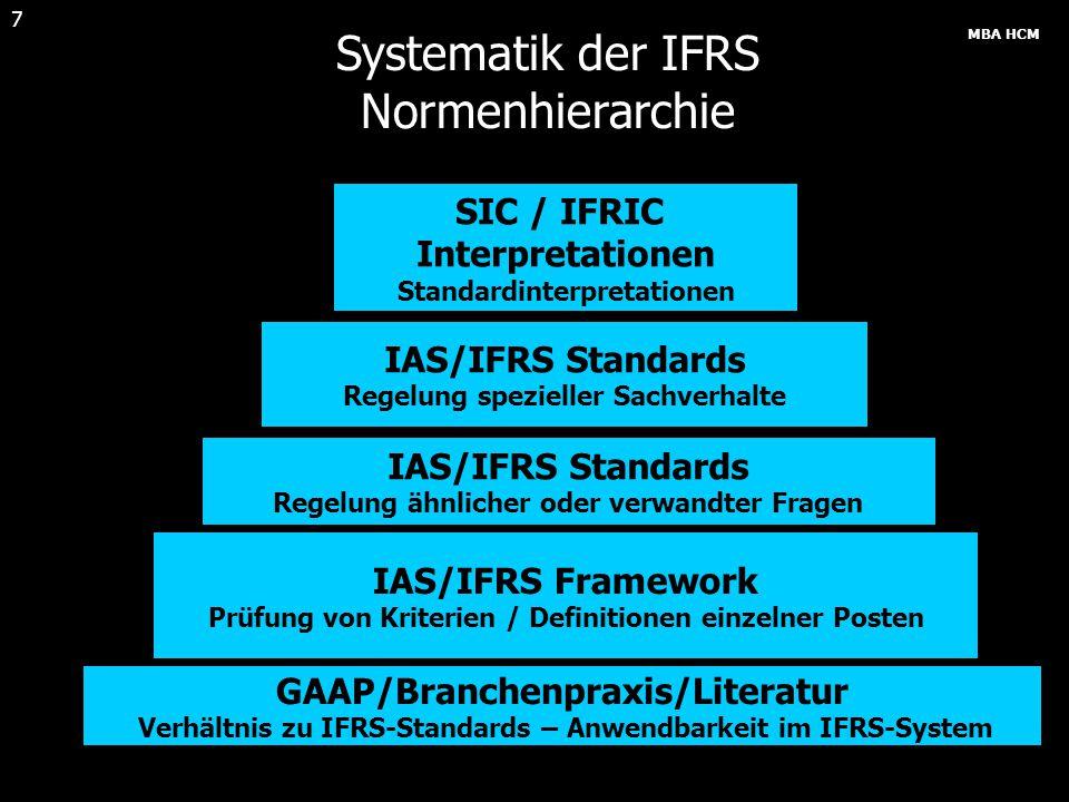 MBA HCM 8 Systematik internationaler Rechnungs- legungsnormen (IFRS) Rahmenkonzept ( Preparation and Presentation of Financial Statements ) (Inhalt: Grundlagen der Rechnungslegung) Standards ( IFRS ) (Inhalt: Regelung spezieller Sachverhalte) Interpre- tations (Auslegungen) Vorwort (Zentrale Aussagen)