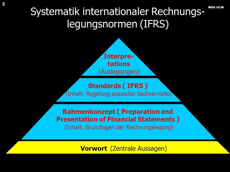 MBA HCM 8 Systematik internationaler Rechnungs- legungsnormen (IFRS) Rahmenkonzept ( Preparation and Presentation of Financial Statements ) (Inhalt: G