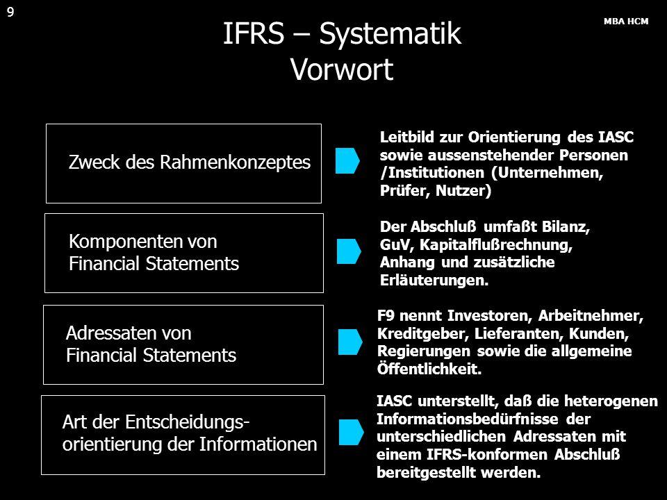 MBA HCM 10 Systematik internationaler Rechnungs- legungsnormen (IFRS) Rahmenkonzept ( Preparation and Presentation of Financial Statements ) (Inhalt: Grundlagen der Rechnungslegung) Standards ( IFRS ) (Inhalt: Regelung spezieller Sachverhalte) Interpre- tations (Auslegungen) Vorwort (Zentrale Aussagen)