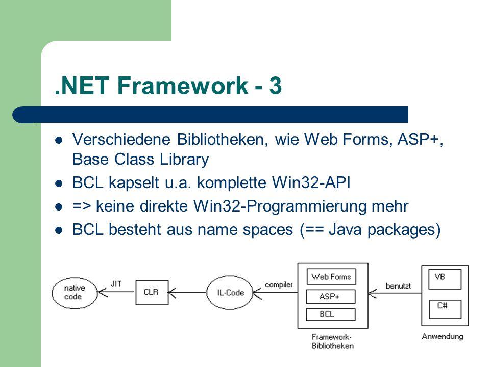 .NET Framework - 3 Verschiedene Bibliotheken, wie Web Forms, ASP+, Base Class Library BCL kapselt u.a. komplette Win32-API => keine direkte Win32-Prog