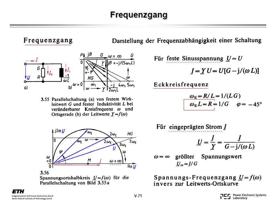 Frequenzgang V-71