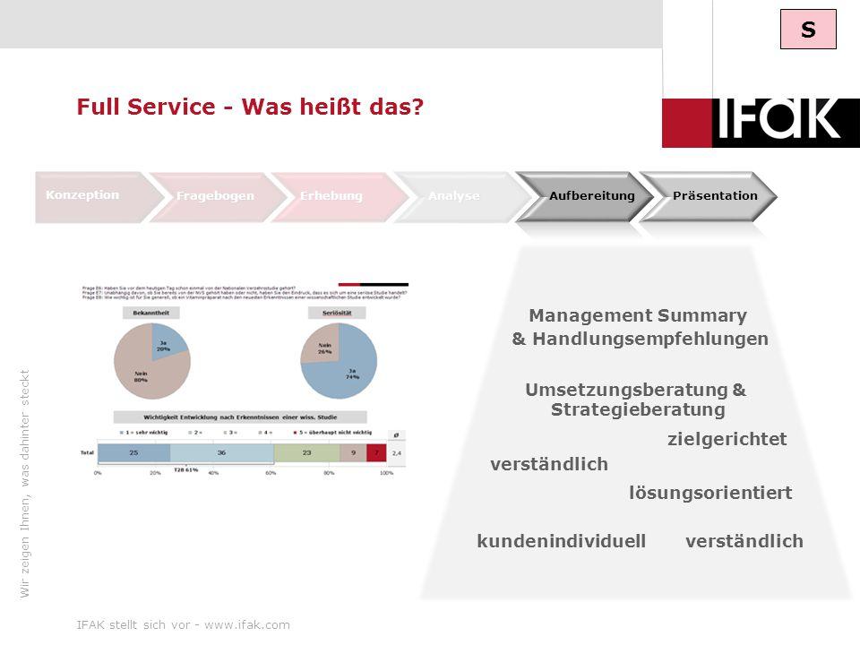 Wir zeigen Ihnen, was dahinter steckt IFAK stellt sich vor - www.ifak.com11 verständlich Konzeption FragebogenErhebungAnalyse lösungsorientiert kunden