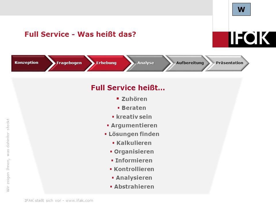 Wir zeigen Ihnen, was dahinter steckt IFAK stellt sich vor - www.ifak.com12 Konzeption FragebogenErhebungAnalyse AufbereitungPräsentation Full Service