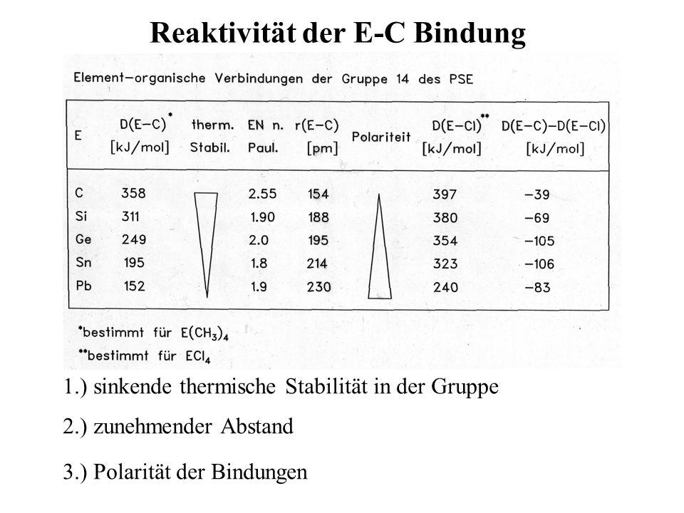 Reaktivität der E-C Bindung 1.) sinkende thermische Stabilität in der Gruppe 2.) zunehmender Abstand 3.) Polarität der Bindungen