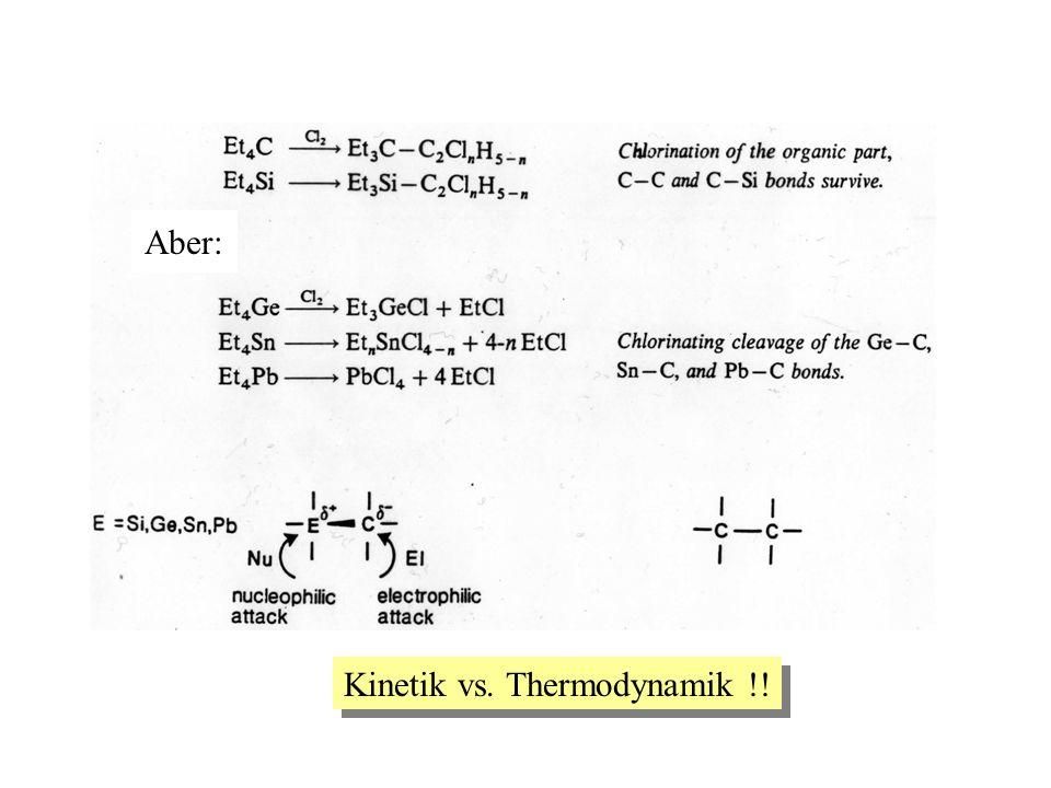 Aber: Kinetik vs. Thermodynamik !!