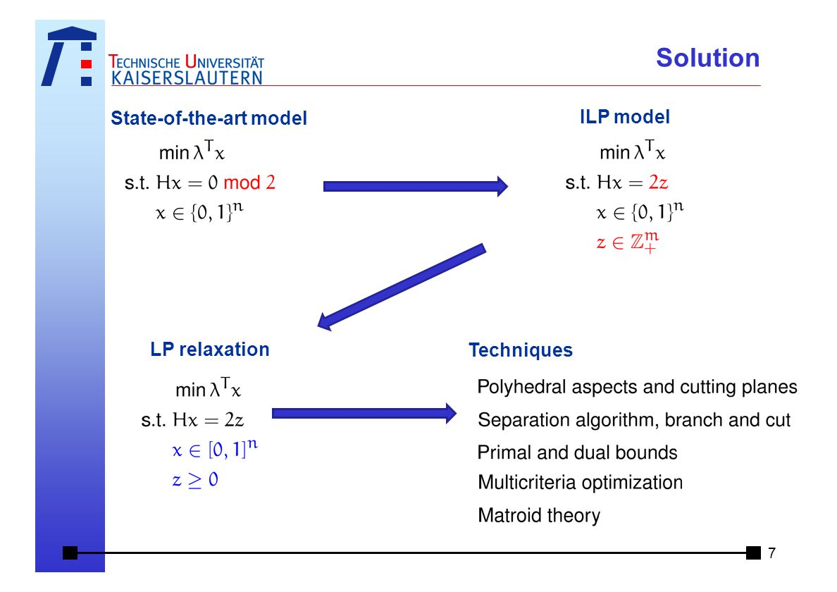Solution 7 State-of-the-art model ILP model LP relaxation Techniques