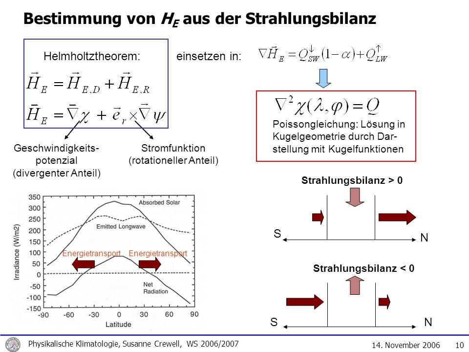 14. November 2006 Physikalische Klimatologie, Susanne Crewell, WS 2006/2007 10 Bestimmung von H E aus der Strahlungsbilanz Helmholtztheorem: Geschwind