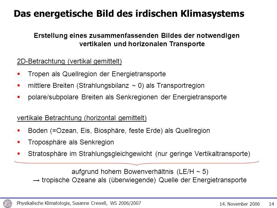 14. November 2006 Physikalische Klimatologie, Susanne Crewell, WS 2006/2007 14 Erstellung eines zusammenfassenden Bildes der notwendigen vertikalen un