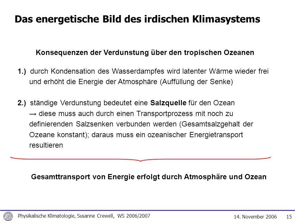 14. November 2006 Physikalische Klimatologie, Susanne Crewell, WS 2006/2007 15 Das energetische Bild des irdischen Klimasystems Konsequenzen der Verdu