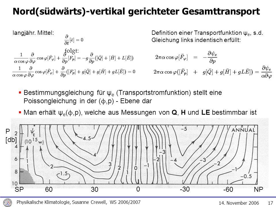 14. November 2006 Physikalische Klimatologie, Susanne Crewell, WS 2006/2007 17 langjähr. Mittel: folgt: Definition einer Transportfunktion ψ e, s.d. G