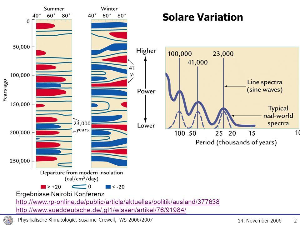 14. November 2006 Physikalische Klimatologie, Susanne Crewell, WS 2006/2007 2 Solare Variation Ergebnisse Nairobi Konferenz http://www.rp-online.de/pu