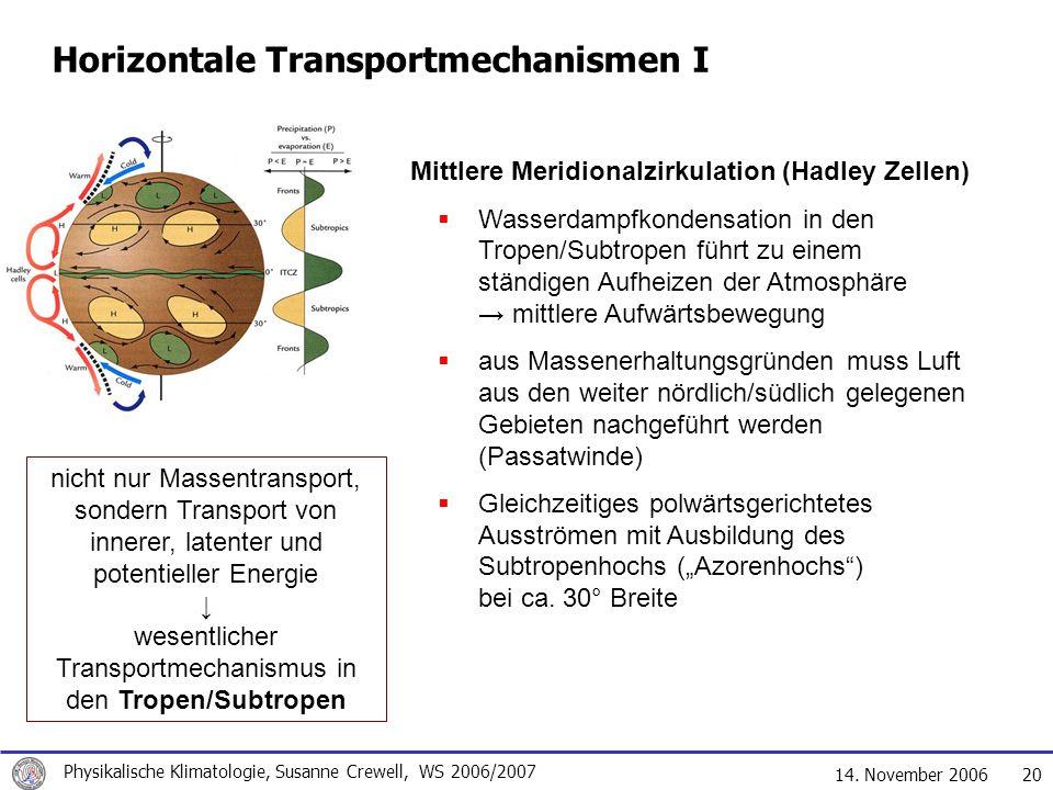 14. November 2006 Physikalische Klimatologie, Susanne Crewell, WS 2006/2007 20 Horizontale Transportmechanismen I Mittlere Meridionalzirkulation (Hadl