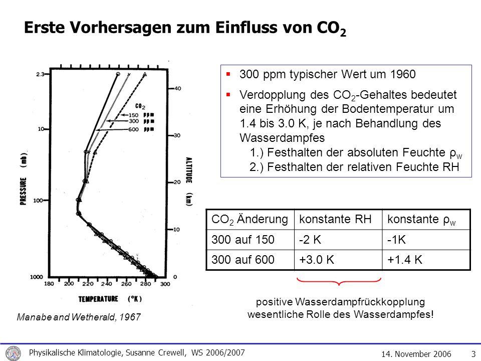 14. November 2006 Physikalische Klimatologie, Susanne Crewell, WS 2006/2007 3 Manabe and Wetherald, 1967  300 ppm typischer Wert um 1960  Verdopplun