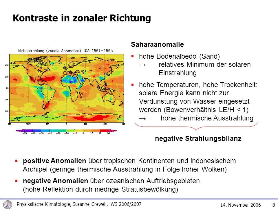 14. November 2006 Physikalische Klimatologie, Susanne Crewell, WS 2006/2007 8 Kontraste in zonaler Richtung Saharaanomalie  hohe Bodenalbedo (Sand) →