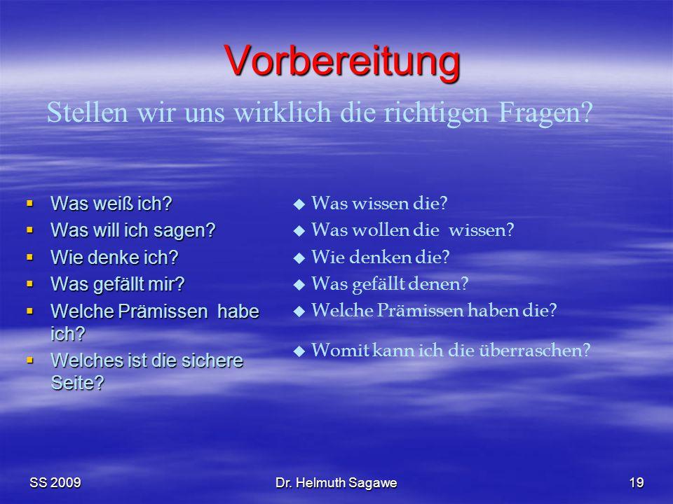 SS 2009Dr. Helmuth Sagawe19 Vorbereitung  Was weiß ich?  Was will ich sagen?  Wie denke ich?  Was gefällt mir?  Welche Prämissen habe ich?  Welc