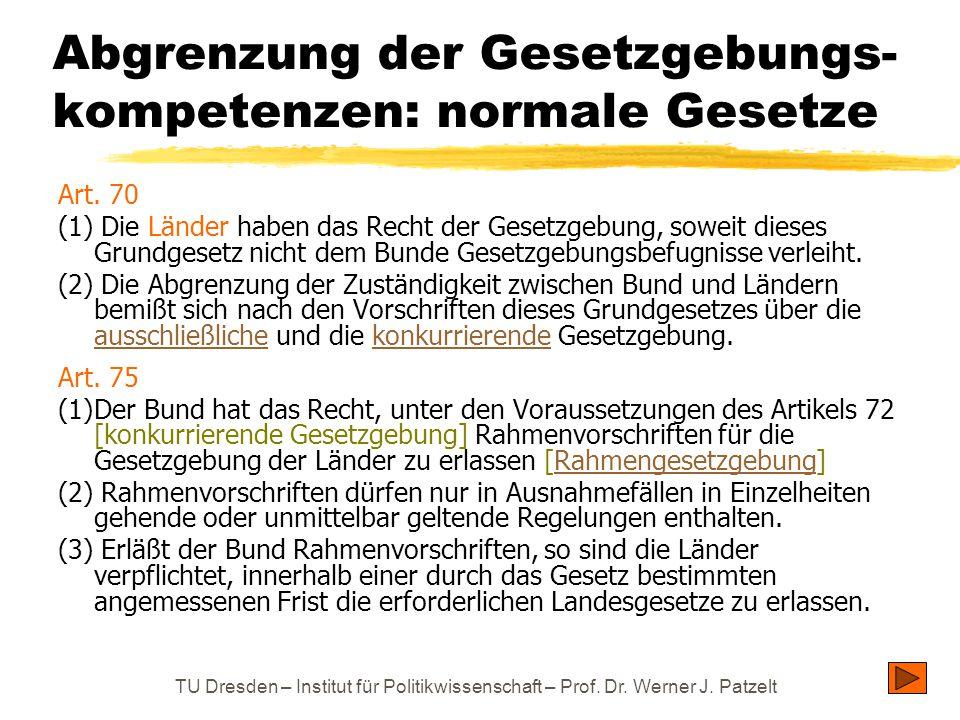 TU Dresden – Institut für Politikwissenschaft – Prof. Dr. Werner J. Patzelt Abgrenzung der Gesetzgebungs- kompetenzen: normale Gesetze Art. 70 (1) Die