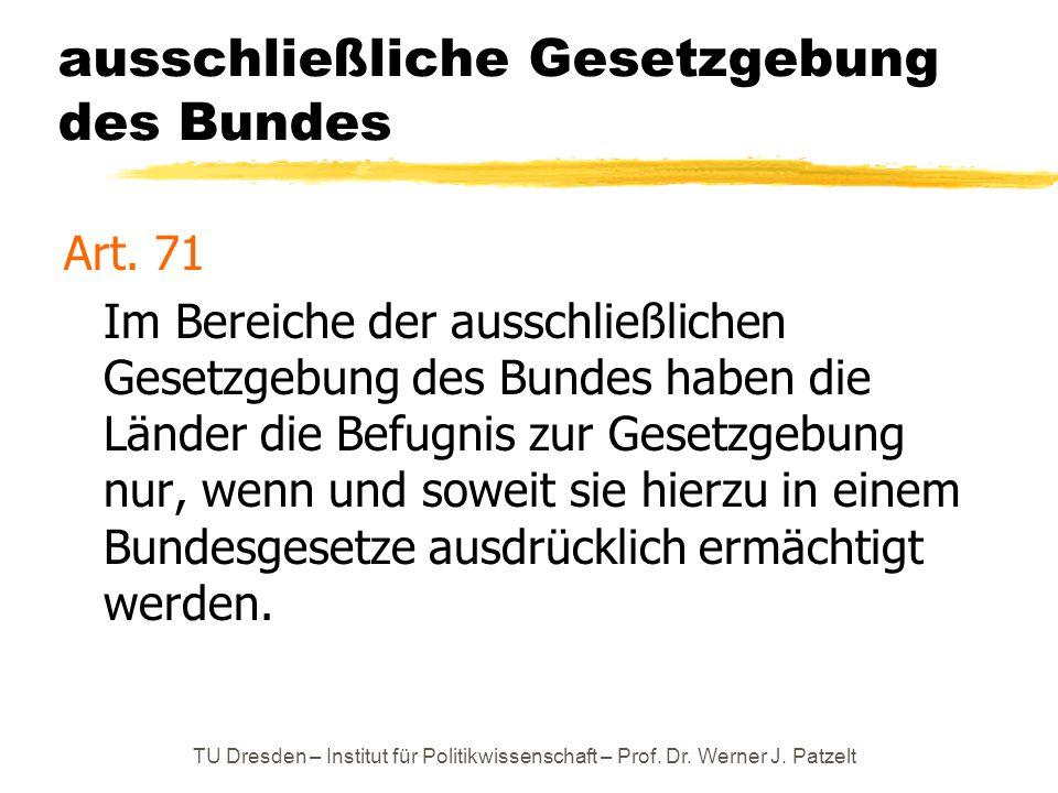TU Dresden – Institut für Politikwissenschaft – Prof. Dr. Werner J. Patzelt ausschließliche Gesetzgebung des Bundes Art. 71 Im Bereiche der ausschließ
