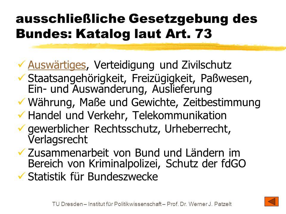 TU Dresden – Institut für Politikwissenschaft – Prof. Dr. Werner J. Patzelt ausschließliche Gesetzgebung des Bundes: Katalog laut Art. 73 Auswärtiges,