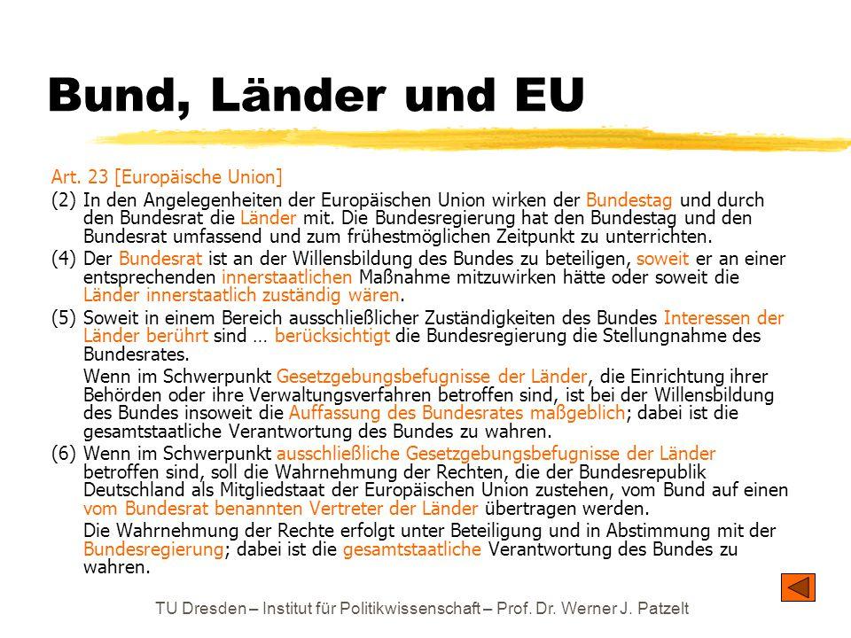 TU Dresden – Institut für Politikwissenschaft – Prof. Dr. Werner J. Patzelt Bund, Länder und EU Art. 23 [Europäische Union] (2)In den Angelegenheiten