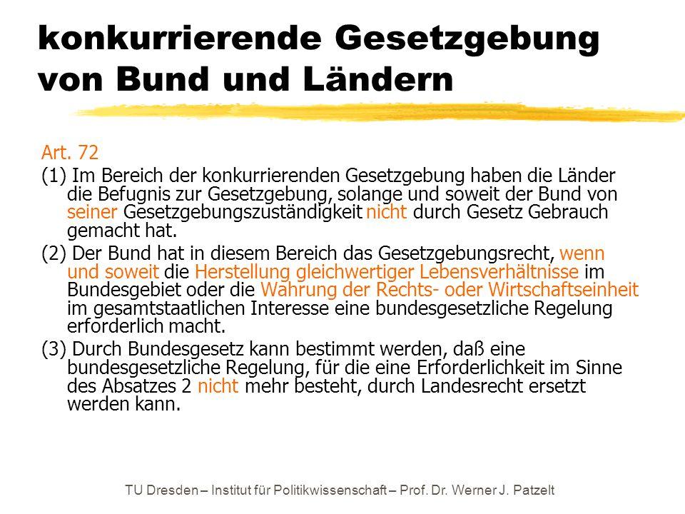 TU Dresden – Institut für Politikwissenschaft – Prof. Dr. Werner J. Patzelt konkurrierende Gesetzgebung von Bund und Ländern Art. 72 (1) Im Bereich de