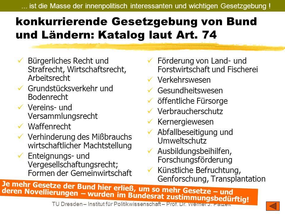 TU Dresden – Institut für Politikwissenschaft – Prof. Dr. Werner J. Patzelt konkurrierende Gesetzgebung von Bund und Ländern: Katalog laut Art. 74 Bür