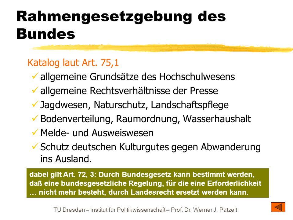 TU Dresden – Institut für Politikwissenschaft – Prof. Dr. Werner J. Patzelt Rahmengesetzgebung des Bundes Katalog laut Art. 75,1 allgemeine Grundsätze