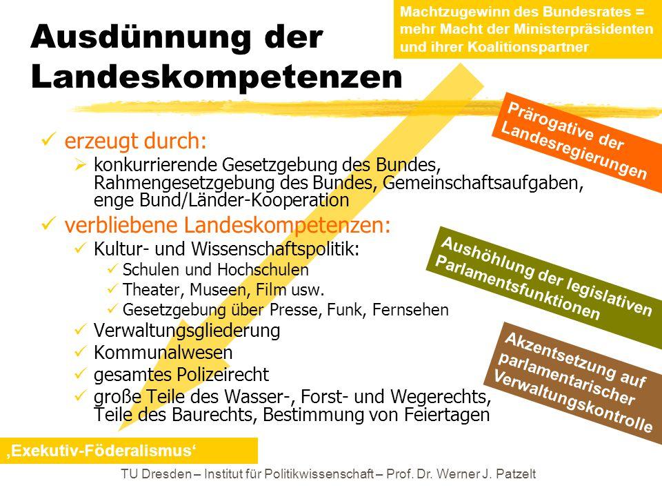 TU Dresden – Institut für Politikwissenschaft – Prof. Dr. Werner J. Patzelt Ausdünnung der Landeskompetenzen erzeugt durch:  konkurrierende Gesetzgeb