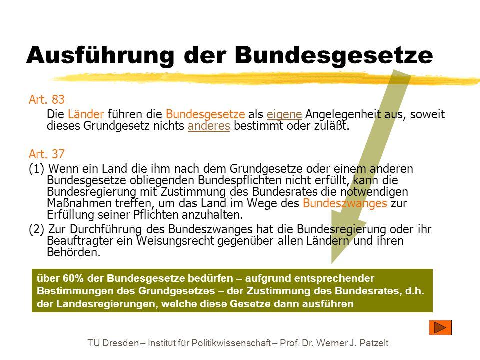 TU Dresden – Institut für Politikwissenschaft – Prof. Dr. Werner J. Patzelt Ausführung der Bundesgesetze Art. 83 Die Länder führen die Bundesgesetze a