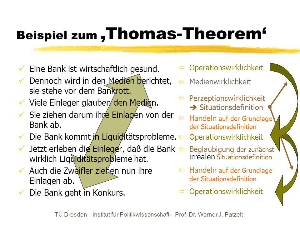 TU Dresden – Institut für Politikwissenschaft – Prof. Dr. Werner J. Patzelt Beispiel zum 'Thomas-Theorem' Eine Bank ist wirtschaftlich gesund. Dennoch