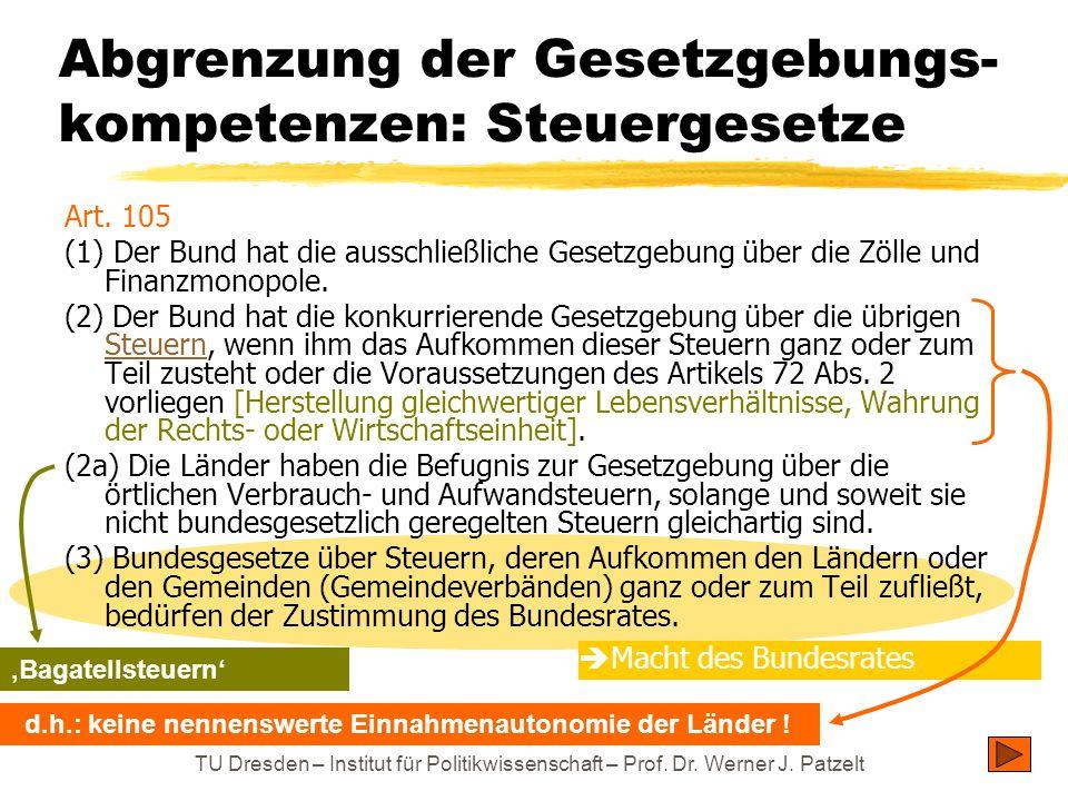 TU Dresden – Institut für Politikwissenschaft – Prof. Dr. Werner J. Patzelt Abgrenzung der Gesetzgebungs- kompetenzen: Steuergesetze Art. 105 (1) Der