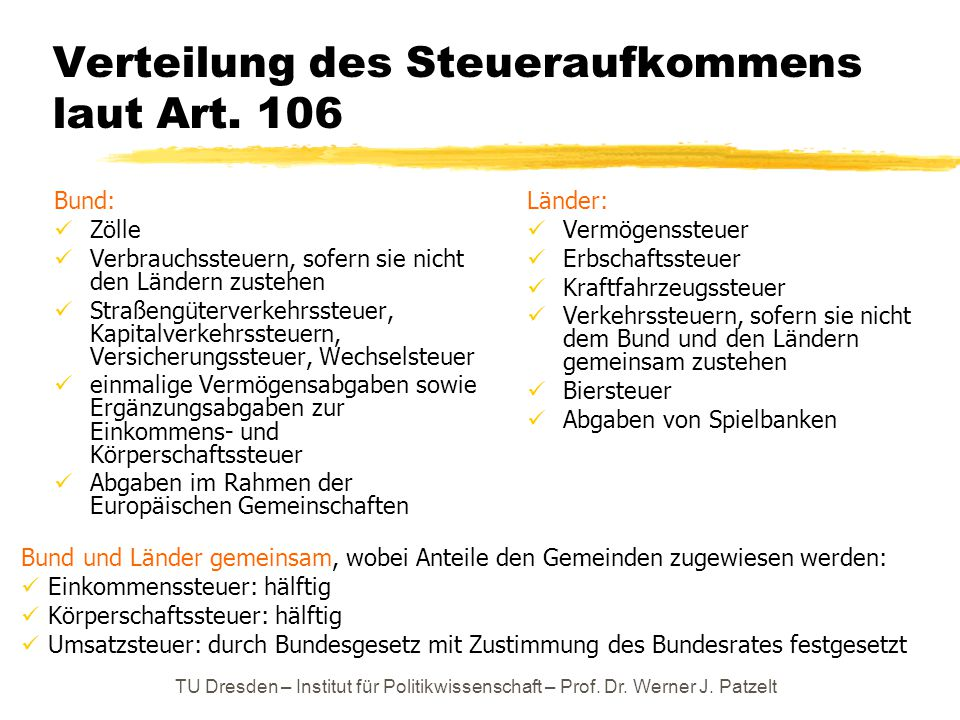 TU Dresden – Institut für Politikwissenschaft – Prof. Dr. Werner J. Patzelt Verteilung des Steueraufkommens laut Art. 106 Bund: Zölle Verbrauchssteuer