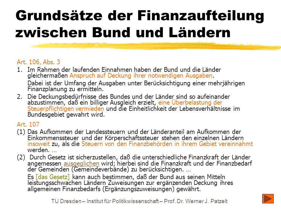 TU Dresden – Institut für Politikwissenschaft – Prof. Dr. Werner J. Patzelt Grundsätze der Finanzaufteilung zwischen Bund und Ländern Art. 106, Abs. 3