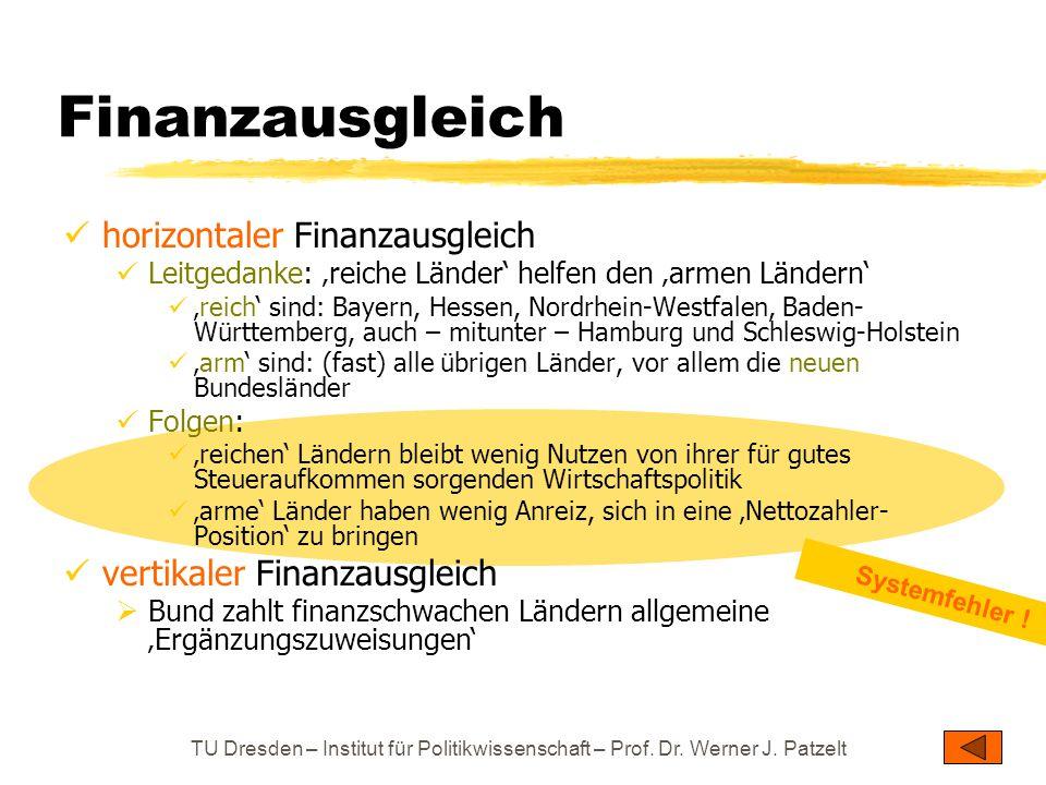 TU Dresden – Institut für Politikwissenschaft – Prof. Dr. Werner J. Patzelt Finanzausgleich horizontaler Finanzausgleich Leitgedanke: 'reiche Länder'