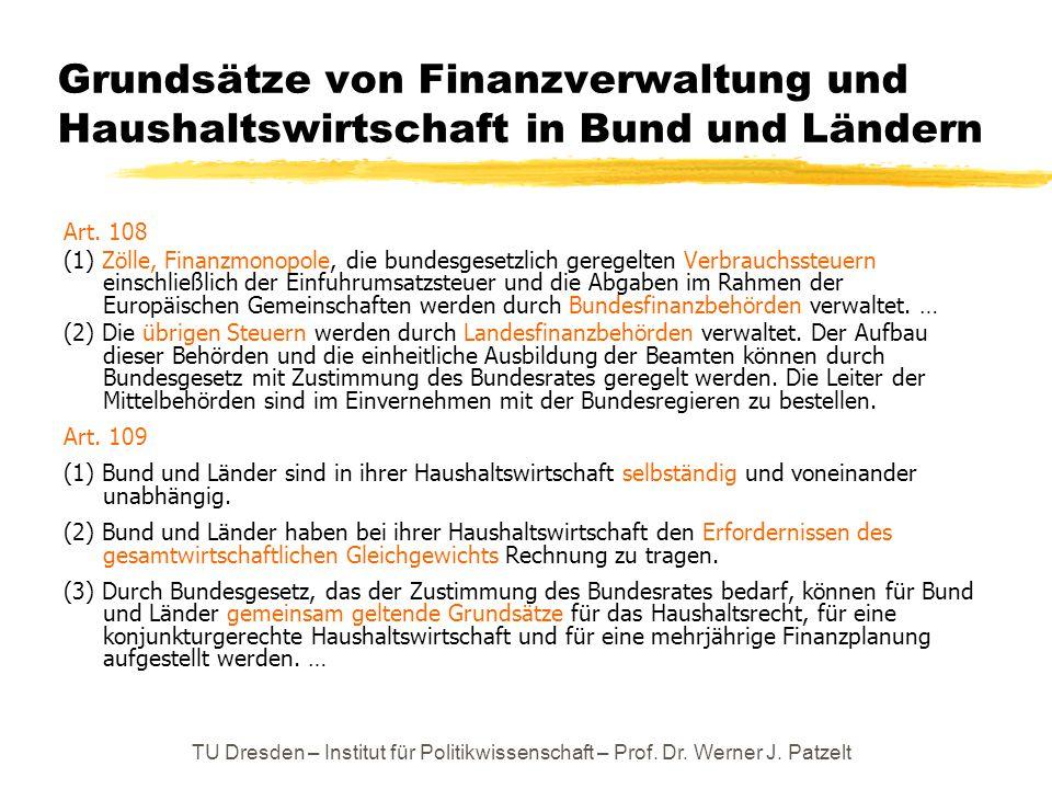 TU Dresden – Institut für Politikwissenschaft – Prof. Dr. Werner J. Patzelt Grundsätze von Finanzverwaltung und Haushaltswirtschaft in Bund und Länder