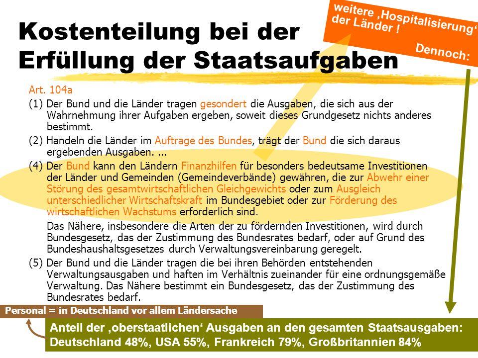 TU Dresden – Institut für Politikwissenschaft – Prof. Dr. Werner J. Patzelt weitere 'Hospitalisierung'. der Länder ! Dennoch: : Art. 104a (1) Der Bund
