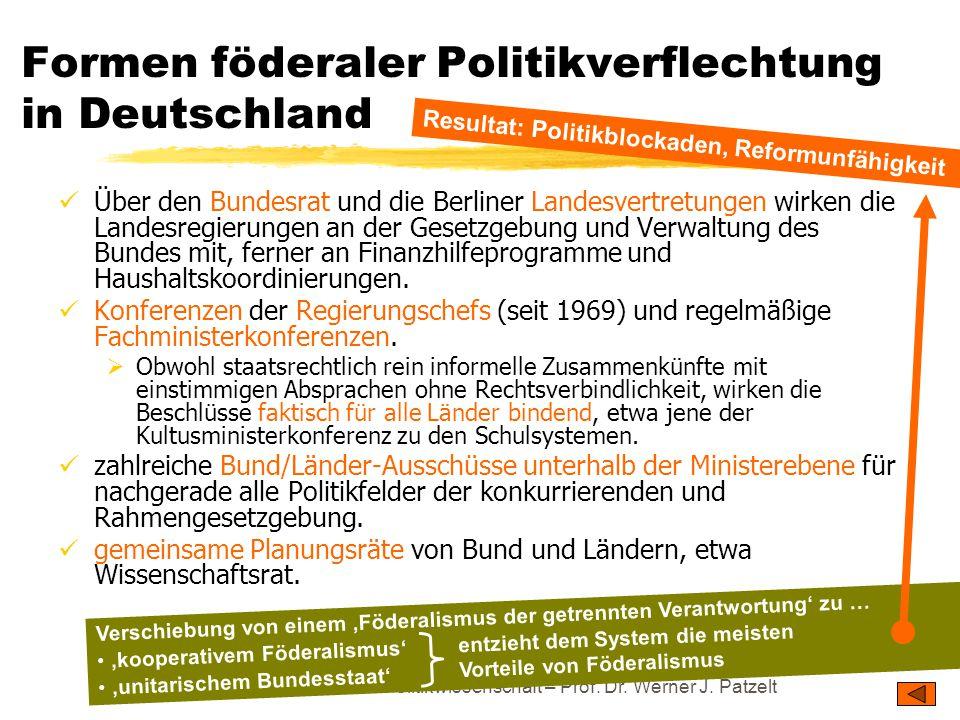 TU Dresden – Institut für Politikwissenschaft – Prof. Dr. Werner J. Patzelt Formen föderaler Politikverflechtung in Deutschland Über den Bundesrat und