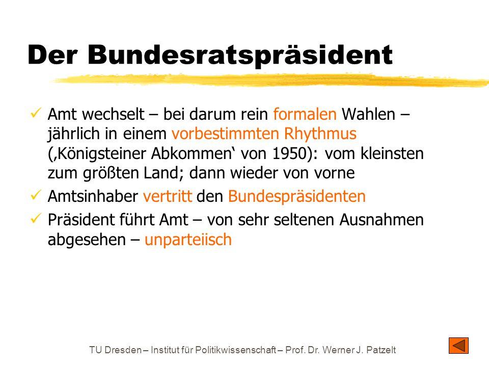 TU Dresden – Institut für Politikwissenschaft – Prof. Dr. Werner J. Patzelt Der Bundesratspräsident Amt wechselt – bei darum rein formalen Wahlen – jä