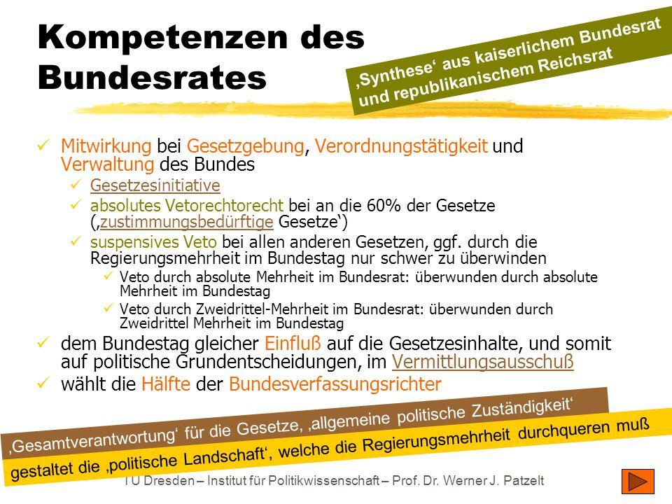 TU Dresden – Institut für Politikwissenschaft – Prof. Dr. Werner J. Patzelt Kompetenzen des Bundesrates Mitwirkung bei Gesetzgebung, Verordnungstätigk