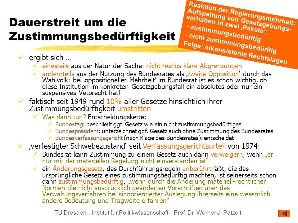 TU Dresden – Institut für Politikwissenschaft – Prof. Dr. Werner J. Patzelt Dauerstreit um die Zustimmungsbedürftigkeit ergibt sich … einesteils aus d