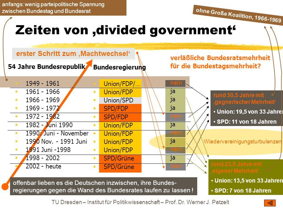 TU Dresden – Institut für Politikwissenschaft – Prof. Dr. Werner J. Patzelt Zeiten von 'divided government'  1949 - 1961  1961 - 1966  1966 - 1969