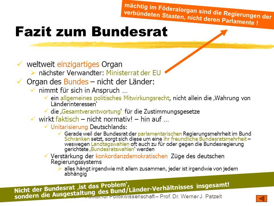TU Dresden – Institut für Politikwissenschaft – Prof. Dr. Werner J. Patzelt Fazit zum Bundesrat weltweit einzigartiges Organ  nächster Verwandter: Mi
