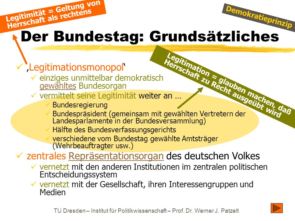 TU Dresden – Institut für Politikwissenschaft – Prof. Dr. Werner J. Patzelt Legitimität = Geltung von Herrschaft als rechtens Der Bundestag: Grundsätz
