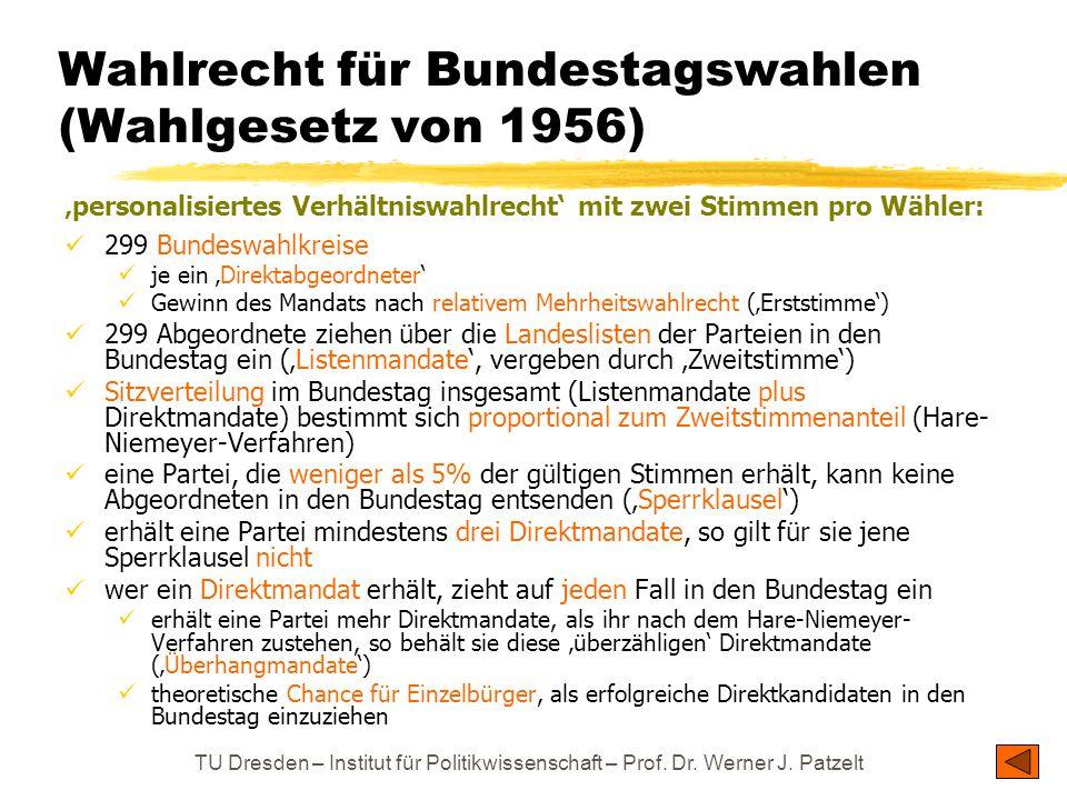 TU Dresden – Institut für Politikwissenschaft – Prof. Dr. Werner J. Patzelt Wahlrecht für Bundestagswahlen (Wahlgesetz von 1956) 'personalisiertes Ver
