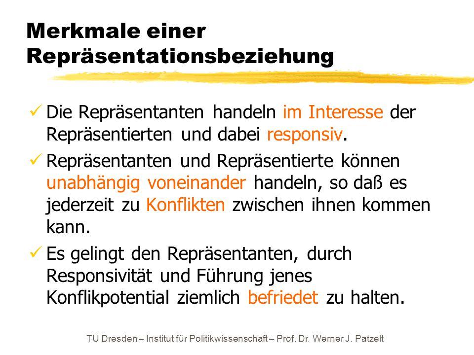 TU Dresden – Institut für Politikwissenschaft – Prof. Dr. Werner J. Patzelt Merkmale einer Repräsentationsbeziehung Die Repräsentanten handeln im Inte