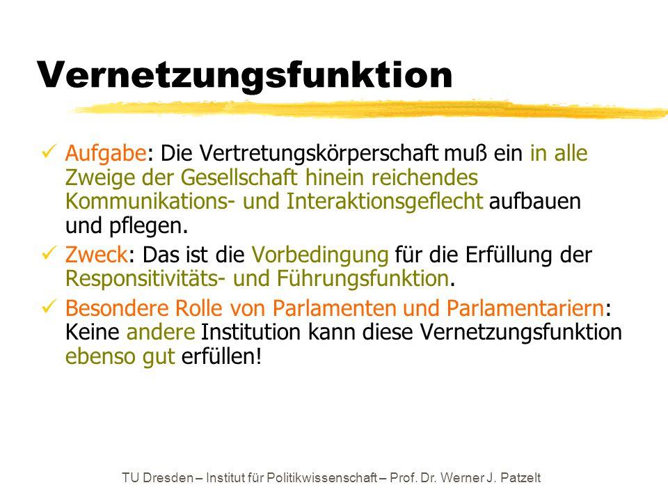 TU Dresden – Institut für Politikwissenschaft – Prof. Dr. Werner J. Patzelt Vernetzungsfunktion Aufgabe: Die Vertretungskörperschaft muß ein in alle Z