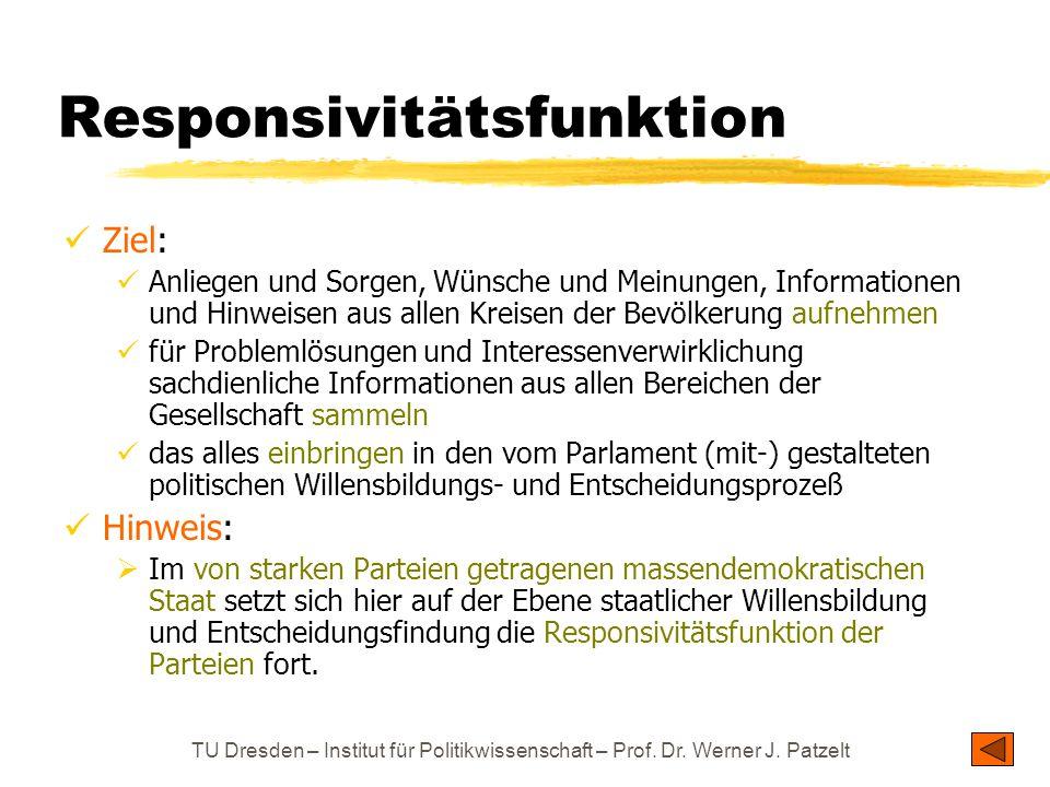 TU Dresden – Institut für Politikwissenschaft – Prof. Dr. Werner J. Patzelt Responsivitätsfunktion Ziel: Anliegen und Sorgen, Wünsche und Meinungen, I