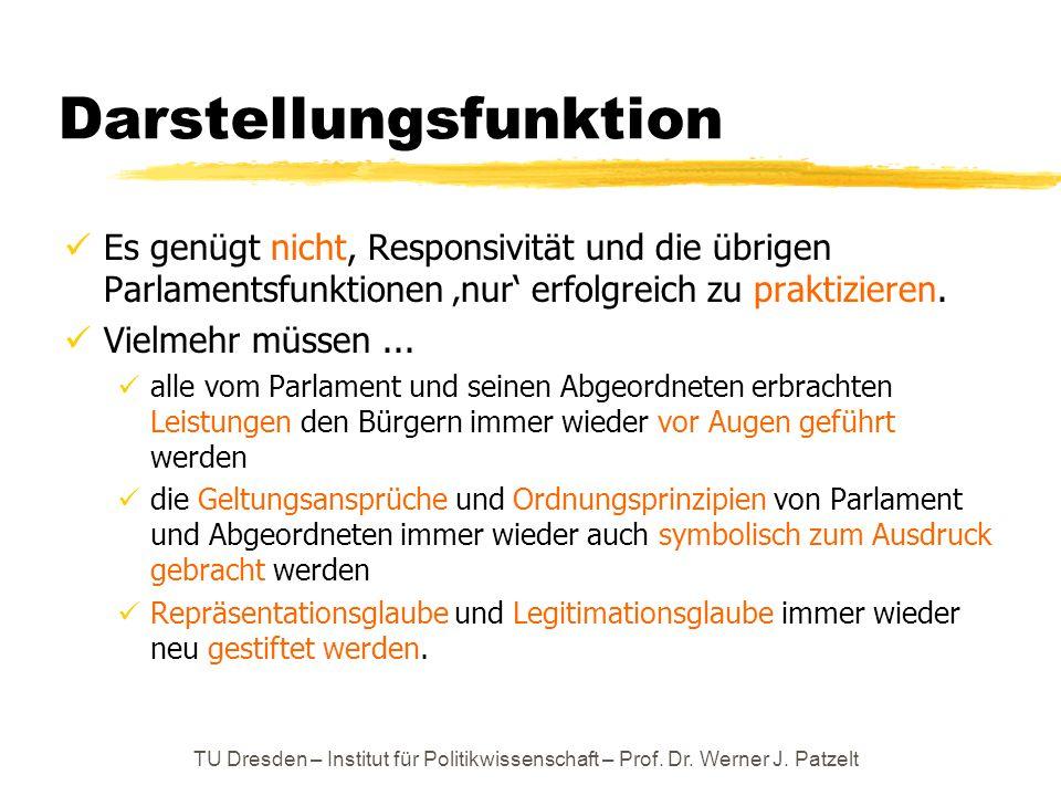 TU Dresden – Institut für Politikwissenschaft – Prof. Dr. Werner J. Patzelt Darstellungsfunktion Es genügt nicht, Responsivität und die übrigen Parlam