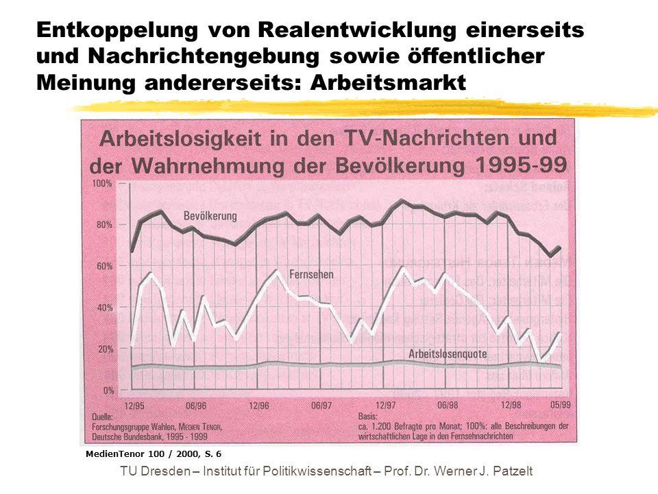 TU Dresden – Institut für Politikwissenschaft – Prof. Dr. Werner J. Patzelt Entkoppelung von Realentwicklung einerseits und Nachrichtengebung sowie öf